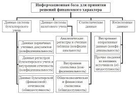 Допущения в составлении финансовой отчетности ru 10 ПБУ 1 08 изменение учетной политики организации допущения в составлении финансовой отчетности