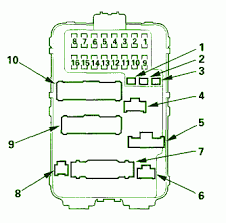 nissan altima fuse box diagram image 2005 nissan altima door parts wiring diagram for car engine on 2005 nissan altima 2 5 fuse