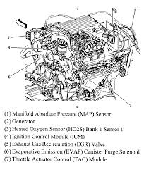 wiring diagram 2006 pontiac grand prix wiring discover your 2001 grand am vent solenoid location wiring diagram 2006