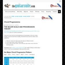 Printable Guitar Chord Chart Pearltrees