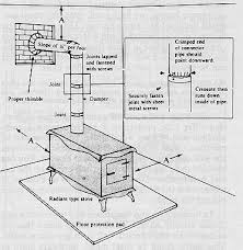 hardy wood furnace wiring diagram wiring diagram schematics wood stove wiring diagram wood image about wiring diagram