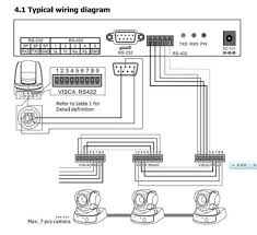 ptz control keyboard support for sony video system camera rs485 Ptz Camera Wiring Diagram ptz control keyboard support for sony video system camera rs485 lcd display ptz camera wiring diagram