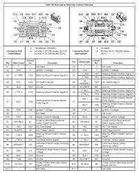 2003 gmc yukon radio wiring diagram wiring schematic diagram rh 49 twizer co 2002 tahoe 2002 yukon denali radio wiring diagram