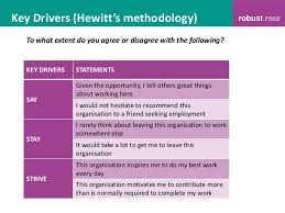 Questions About Employment 100 Sample Employee Engagement Survey Questions