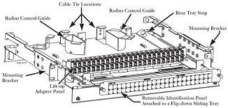 patch panel wiring diagram fiber optic patch panel wiring corning pch 01u pretium rack mountable 1u fiber optic splice and patch panel wiring diagram