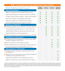 Turbotax Comparison Chart 2017 Turbotax Basic Mac 2014 Fed Fed Efile Tax Software Old Version