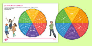 Emotion Thesaurus Wheel Word Grid Teacher Made