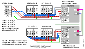 modbus rs485 wiring loop wiring diagram \u2022 rs485 connector types 4 wire rs 485 to fiber connections fostcdr b b electronics rh bb elec com 2wire modbus rs485 wiring examples