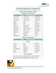 Liters Vs Gallons Chart Gallons To Liters Conversion Charts Cleanpeers