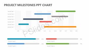 Project Milestones Chart Project Milestones Ppt Chart Pslides