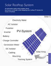 Rooftop Pv System Design Solar Rooftop System Design By Start Solar By Sakshi Kapoor
