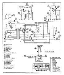 Troy bilt 3312grs st 120 s n b380100101 b380199999 parts diagram