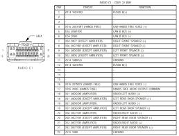sony 9 pin radio wiring diagram wiring diagram sony 9 pin radio wiring diagram wiring librarywiring diagram car stereo kenwood radio in harness best