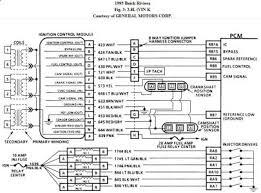 wiring diagram 95 buick regal all wiring diagram 1995 buick riviera elcetircal computer pass key ii wiring diagram 1987 buick grand national wiring diagram 95 buick regal