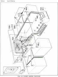 yamaha golf cart wiring diagram for g3 the wiring diagram yamaha golf cart 36 volt wiring diagram nilza wiring diagram