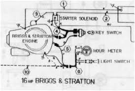 briggs and stratton starter solenoid wiring diagram various briggs and stratton engine electrical diagram 16 hp kohler engine wiring diagram fresh audi a1 wiring diagram
