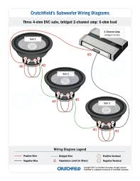 wiring diagrams cad 5 wire patch cable ethernet unbelievable diagram