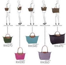 Longchamp Bags Size Guide Jaguar Clubs Of North America
