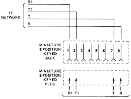 t1 rj48 wiring wiring diagram libraries t1 cable rj48c and rj48s rj48x 8 position jack pin out for t1rj48s gif 8276