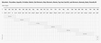Trek Mtb Frame Size Chart Lajulak Org