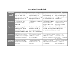 persuasive essay topics for high school students persuasive essay easy persuasive essay topics for high school high school persuasive essay writing prompts high school persuasive