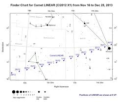 Star Chart For November News And Current Events Freestarcharts Com