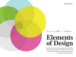 Elements Of A Venn Diagram Elements Of Design Venn Diagram Templates By Canva