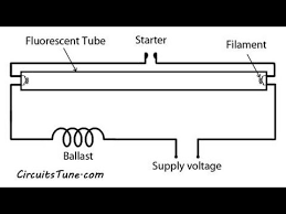 tube light circuit connection bangla electric circuit isteak tube light circuit connection bangla electric circuit isteak nishad