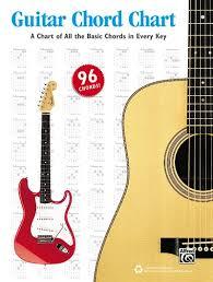 Manus Harnsberger Guitar Chord Chart