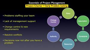 111 Module 3 Project Charter Approval Project Management Tools