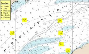 Naval Navigation Charts Know Your Seabed Symbols For Safer Sailing Navigation