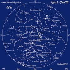 Astronomy Object Catalog 6h Sky Chart