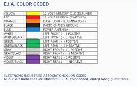 kenwood ddx372bt wiring diagram wiring daigram Kenwood Ddx271 kenwood wiring harness diagram knitknot info beauteous kenwood dpx500bt manual 210u ddx372bt