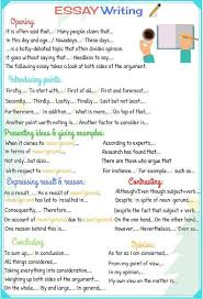 Super Easy Template For English Language Essay Writing