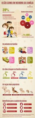 14 best images about Infograficos on Pinterest