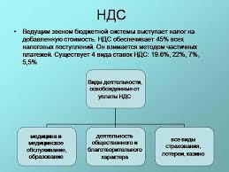 Презентация Налоговая система Франция и РФ