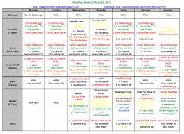 21 Day Fix Meal Chart The Art Of Comfort Baking 21 Day Fix Meal Plan March 16 2015