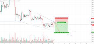 Btc Volume Chart A Btc Short Idea Using Chart Patterns Trends And Volume