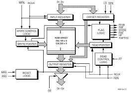 72v2111 block diagram idt block diagram creator 72v2111 block diagram