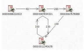 Ibm C2170 051 Exam Tutorial C2170 051 Practice Questions