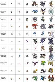 Digimon Americana Japanese Digivolution Chart By