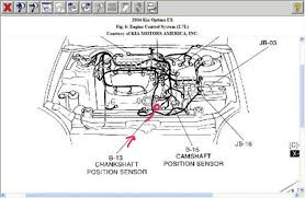 kia optima questions where is the crank shaft position sensor 3 out of 3 people think this is helpful