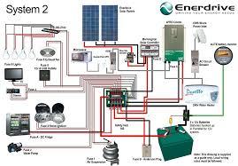 rv 12v 240v wiring diagram circuit wiring and diagram hub \u2022 camper trailer 240v wiring diagram at Campervan 240v Wiring Diagram