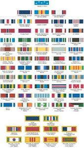 Medals And Ribbons Chart Army Ribbon Chart Military Ribbons Army Ribbons Military
