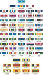 Military Ribbons Chart Army Ribbon Chart Military Ribbons Army Ribbons Military
