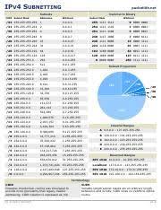 Ipv4_subnetting Ipv4 Subnetting Subnets Decimal To Binary