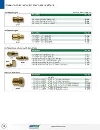 garden hose thread size superior products llc pdf