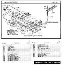 1988 ezgo gas golf cart wiring diagram ezgo golf cart drive ez go wiring diagram 36 volt at 1979 Ez Go Wiring Diagram