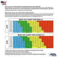 Amazon Com 2pc Body Fat Caliper Fat Measuring Caliper Combo Set