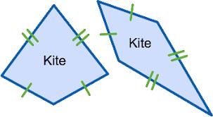 Venn Diagram Quadrilaterals Basic Geometry Quadrilaterals